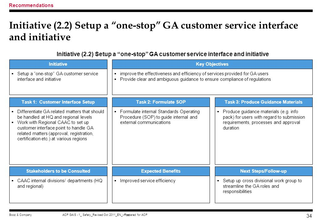 Recommendations Initiative (2.2) Setup a one-stop GA customer service interface and initiative.