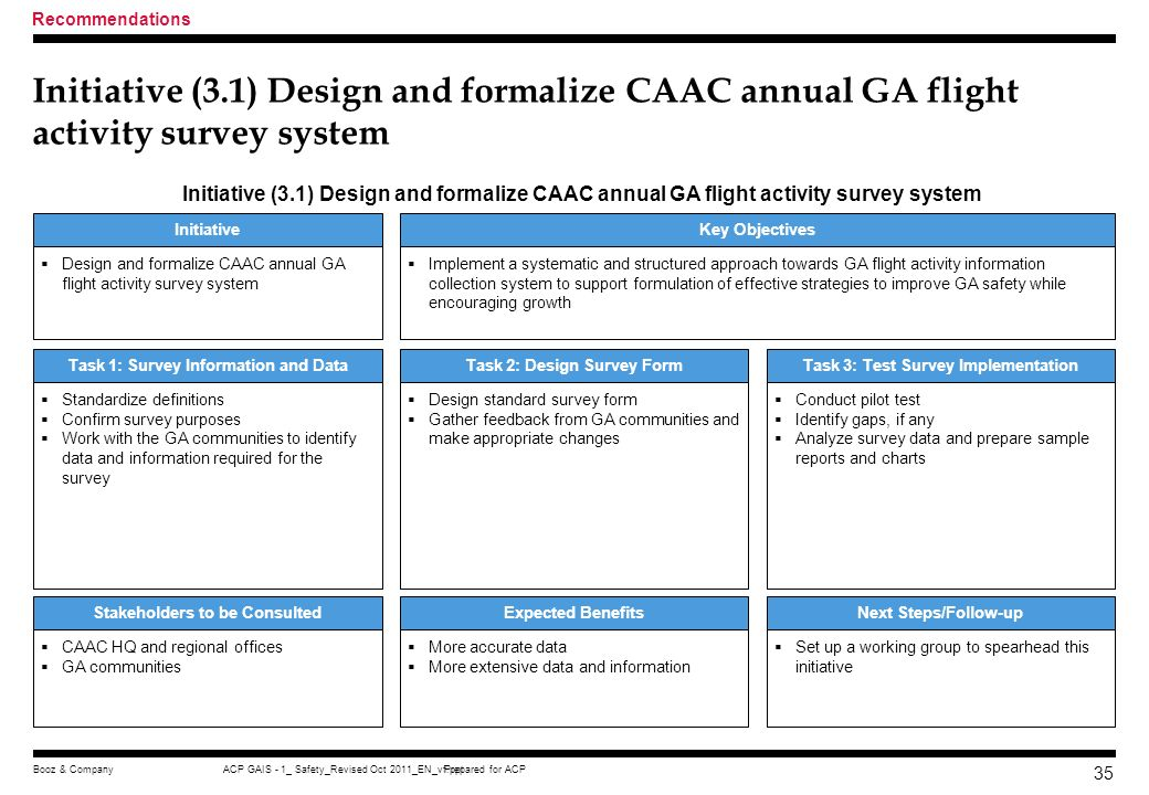 Recommendations Initiative (3.1) Design and formalize CAAC annual GA flight activity survey system.