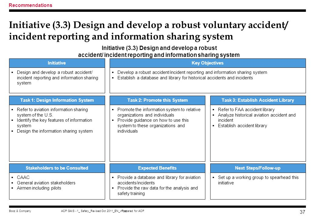 Recommendations Initiative (3.3) Design and develop a robust voluntary accident/ incident reporting and information sharing system.