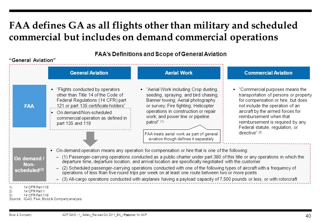 FAA defines GA as all flights other than military and scheduled commercial but includes on demand commercial operations