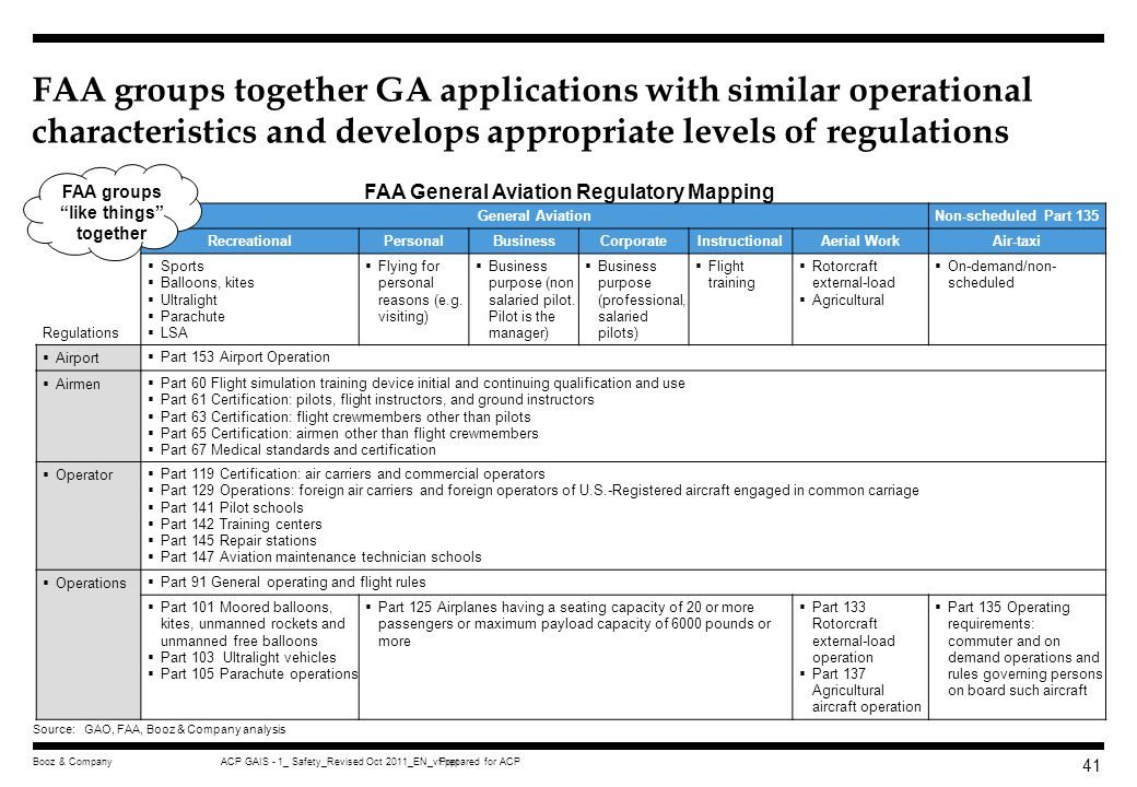 FAA groups together GA applications with similar operational characteristics and develops appropriate levels of regulations