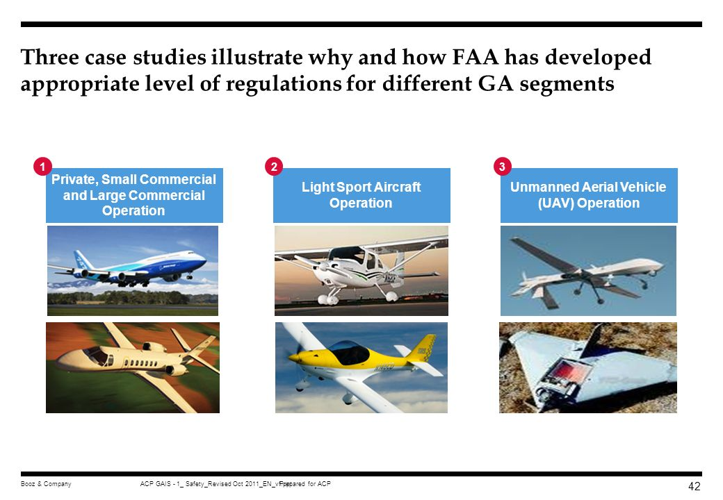 Three case studies illustrate why and how FAA has developed appropriate level of regulations for different GA segments