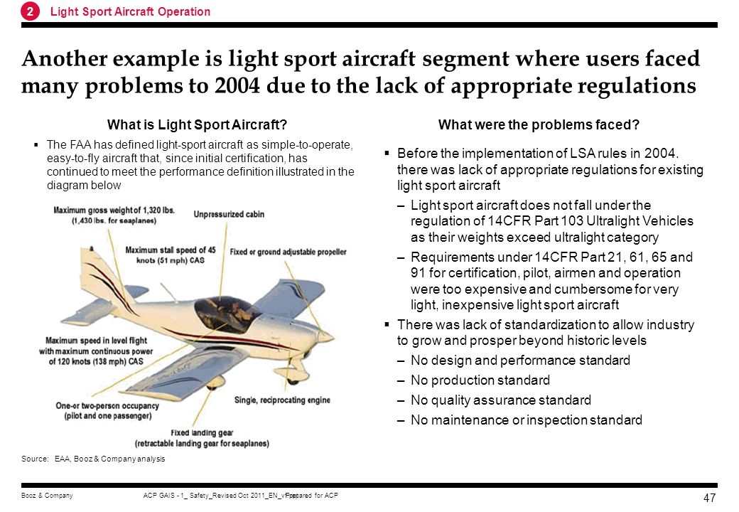 What is Light Sport Aircraft What were the problems faced