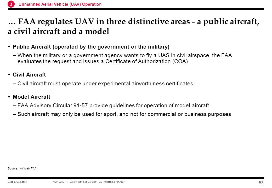3 Unmanned Aerial Vehicle (UAV) Operation. … FAA regulates UAV in three distinctive areas - a public aircraft, a civil aircraft and a model.