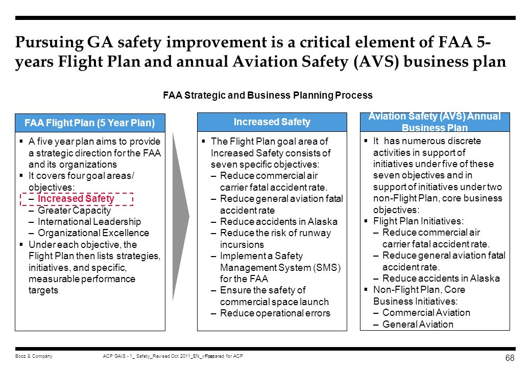 Pursuing GA safety improvement is a critical element of FAA 5-years Flight Plan and annual Aviation Safety (AVS) business plan