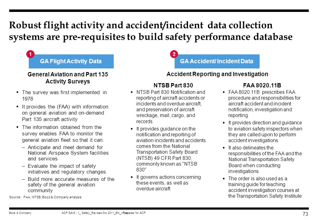 Robust flight activity and accident/incident data collection systems are pre-requisites to build safety performance database