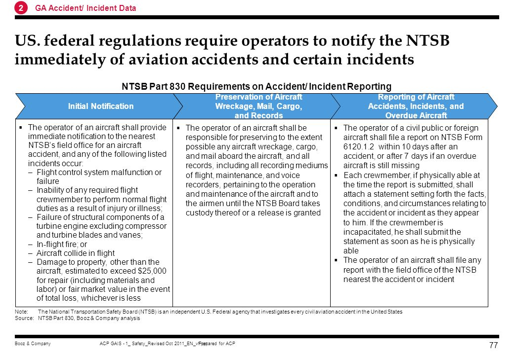 2 GA Accident/ Incident Data. US. federal regulations require operators to notify the NTSB immediately of aviation accidents and certain incidents.