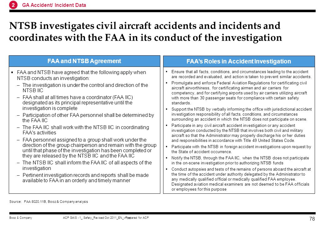 FAA's Roles in Accident Investigation