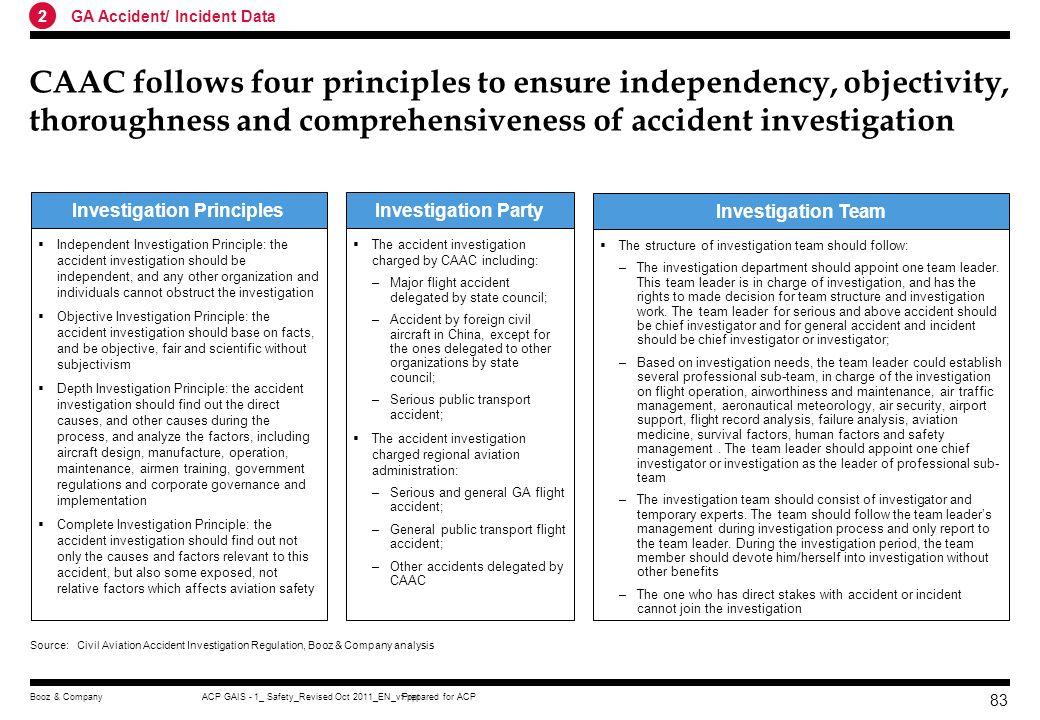 Investigation Principles