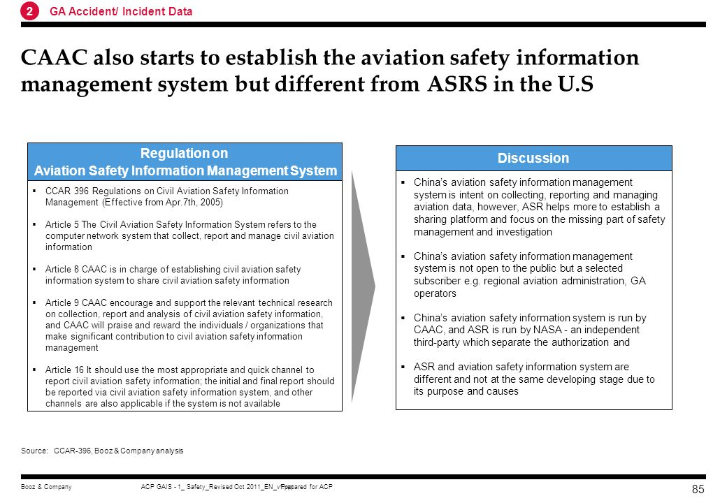 Aviation Safety Information Management System
