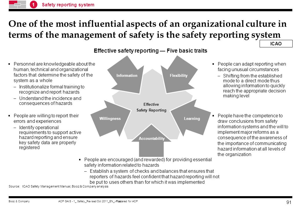 Effective safety reporting — Five basic traits
