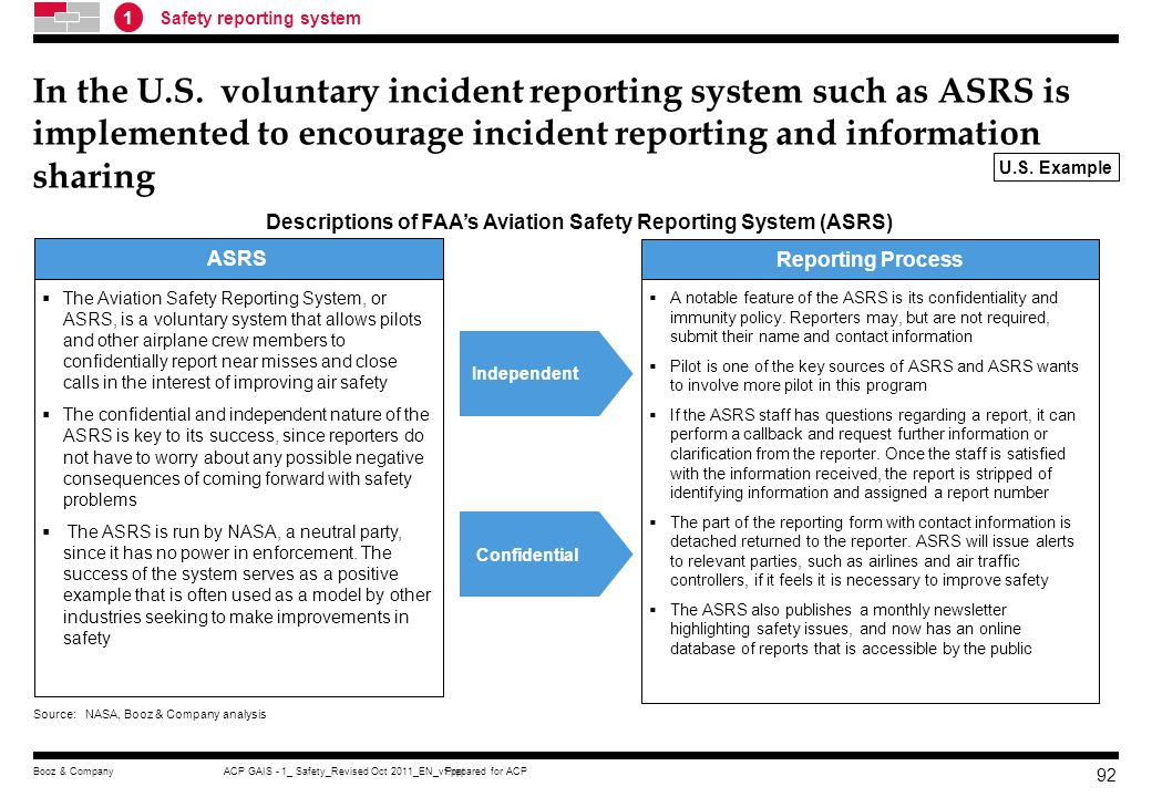 Descriptions of FAA's Aviation Safety Reporting System (ASRS)