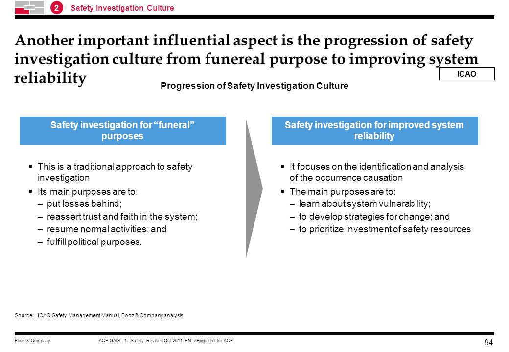 2 Safety Investigation Culture.