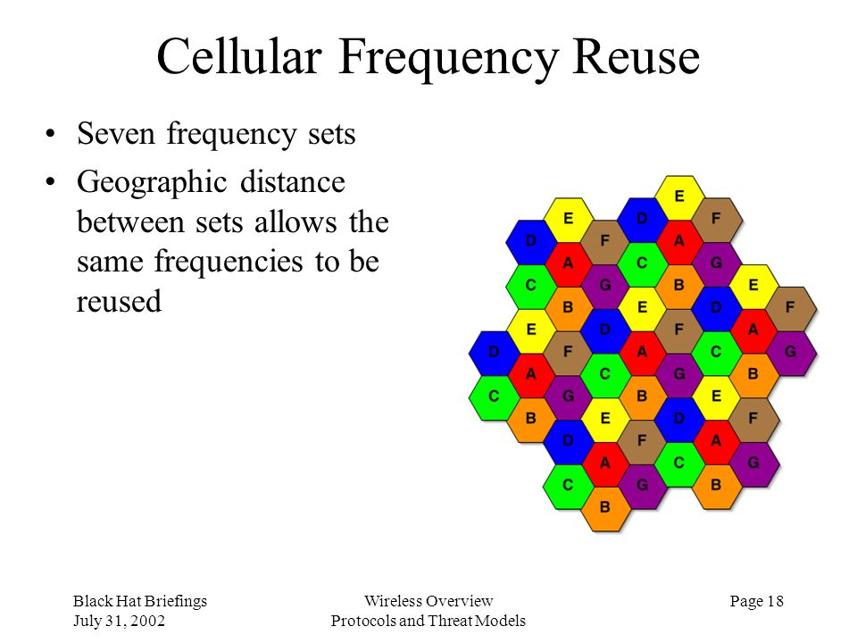 Cellular Frequency Reuse
