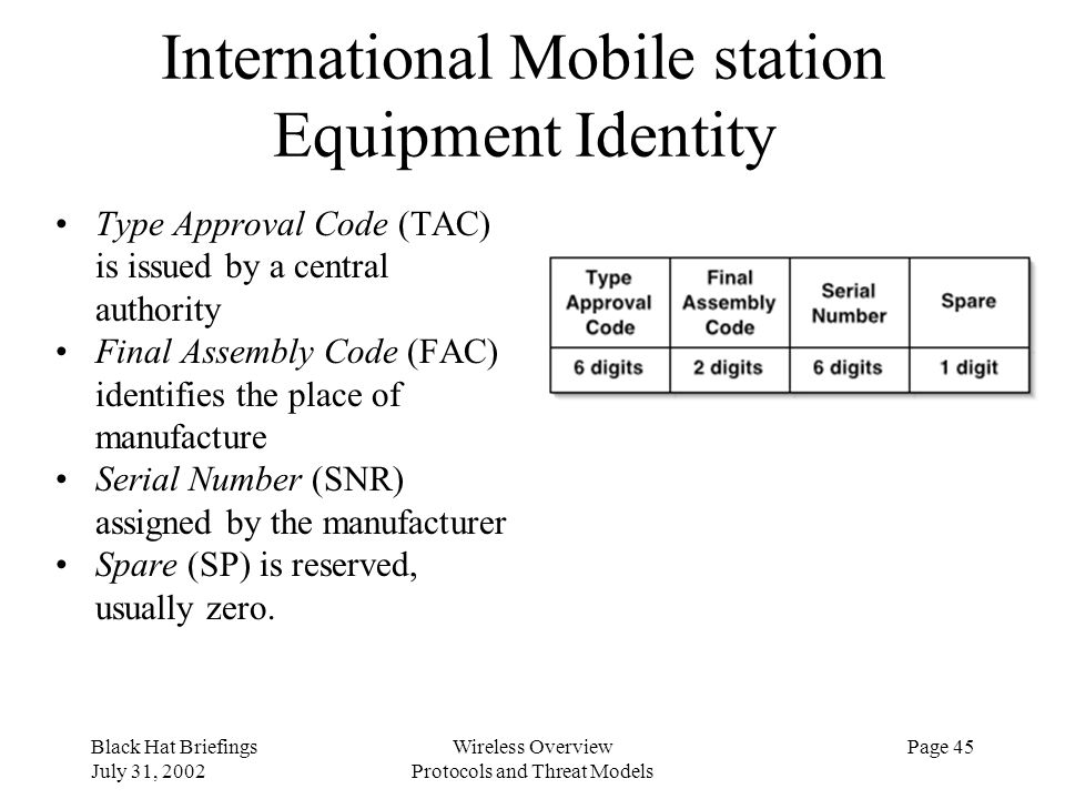 International Mobile station Equipment Identity