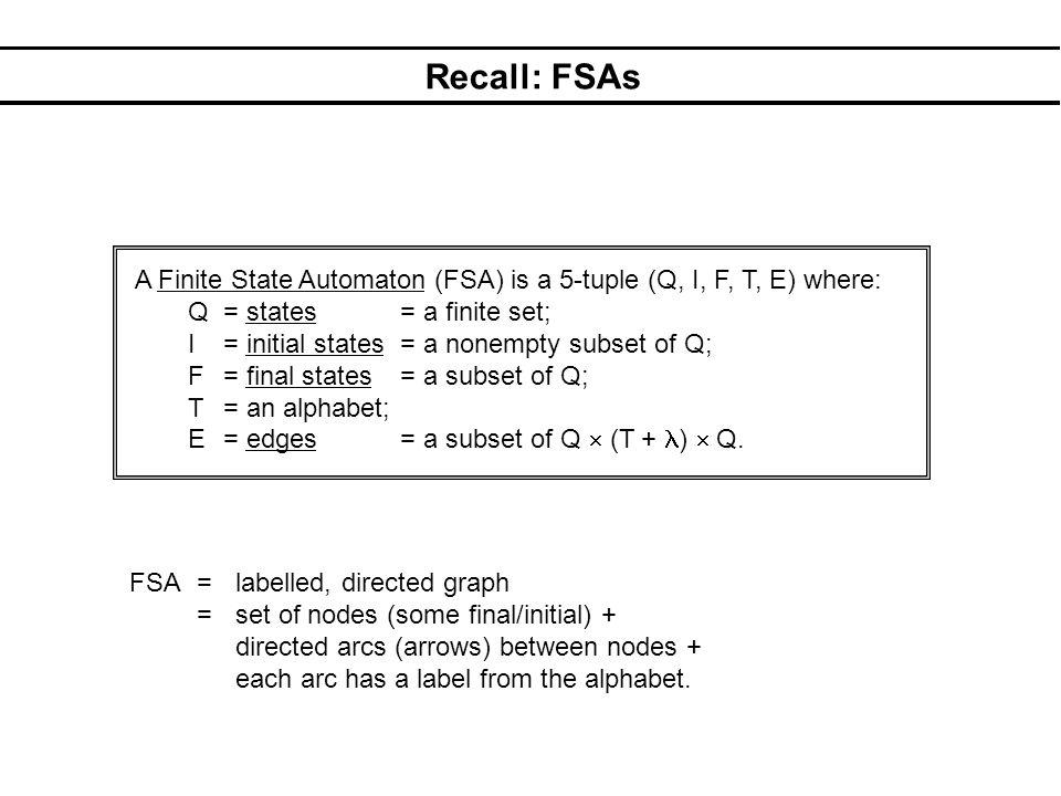 Recall: FSAs A Finite State Automaton (FSA) is a 5-tuple (Q, I, F, T, E) where: Q = states = a finite set;