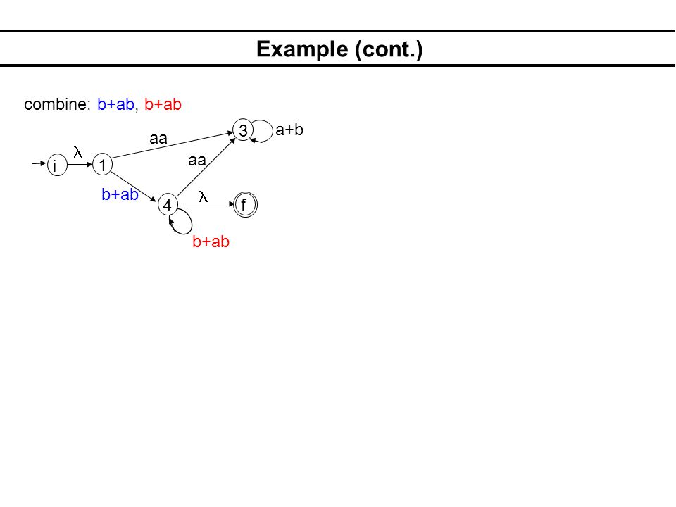 Example (cont.) combine: b+ab, b+ab 3 a+b aa l aa i 1 b+ab l 4 f b+ab