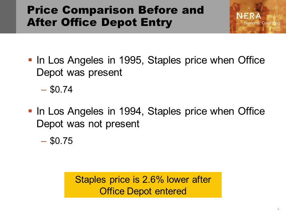 Price Comparison Before and After Office Depot Entry