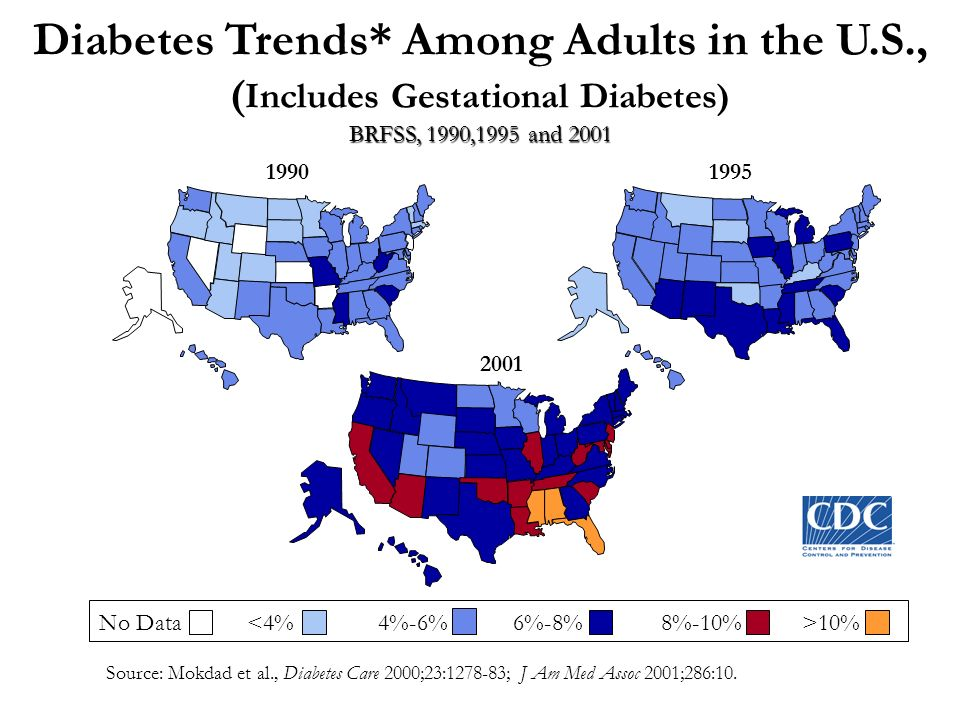 Diabetes Trends. Among Adults in the U. S