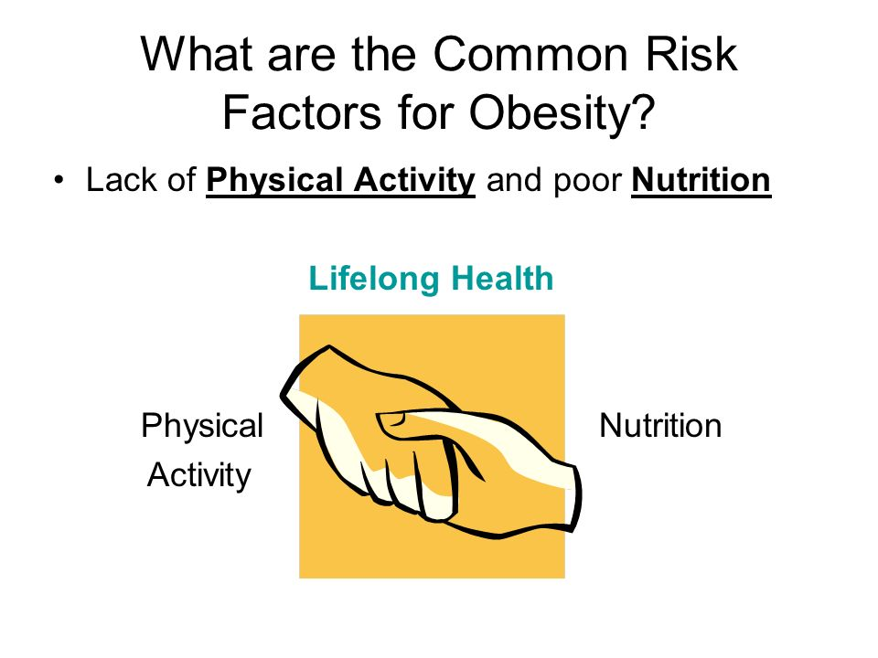 What are the Common Risk Factors for Obesity