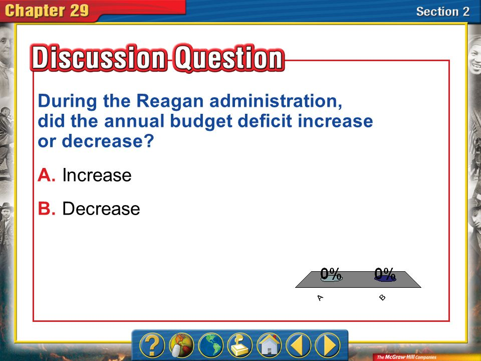 During the Reagan administration, did the annual budget deficit increase or decrease