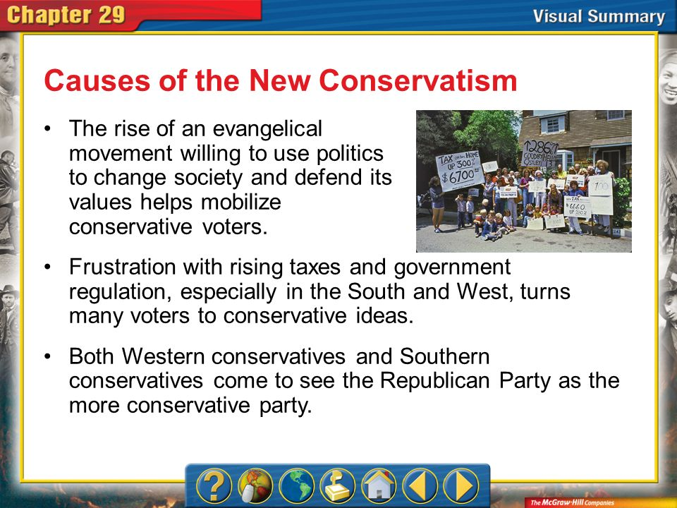 Causes of the New Conservatism