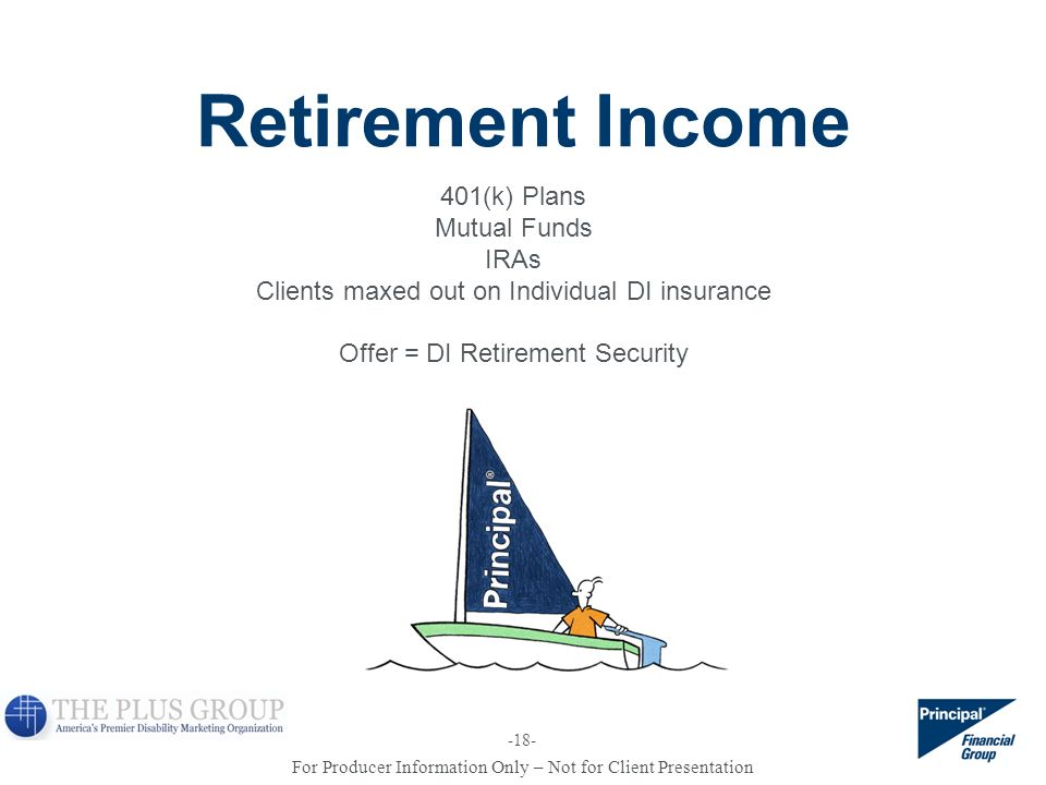 Retirement Income 401(k) Plans Mutual Funds IRAs