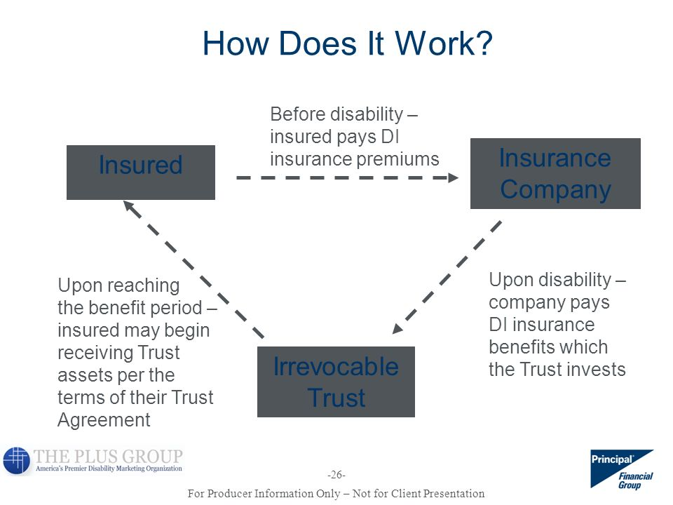 How Does It Work Insurance Company Insured Irrevocable Trust