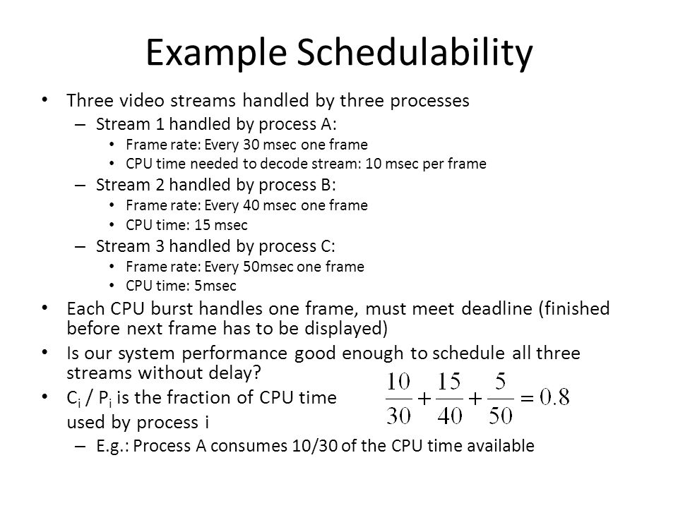 Example Schedulability