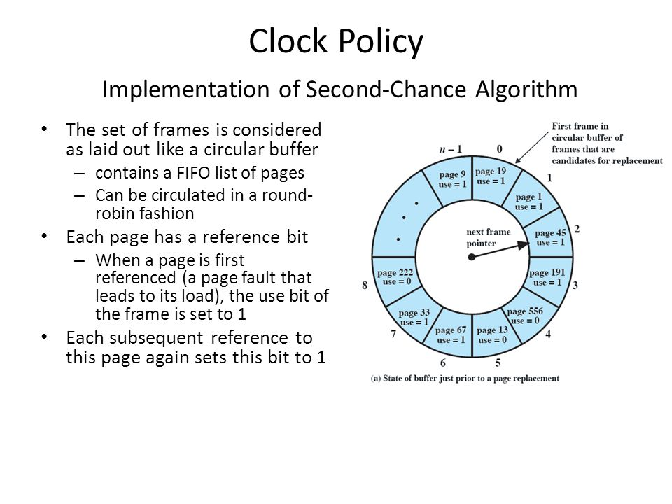 Clock Policy Implementation of Second-Chance Algorithm
