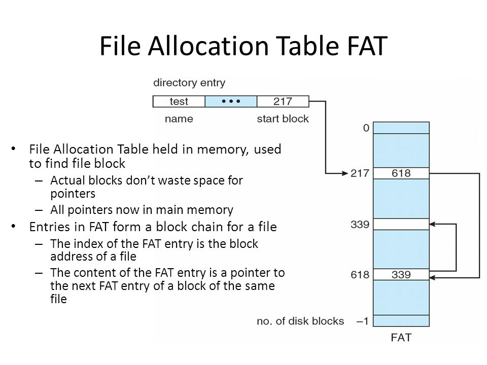 File Allocation Table FAT
