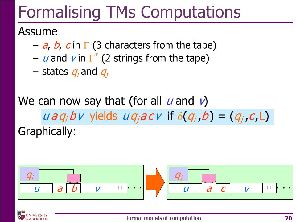 Formalising TMs Computations