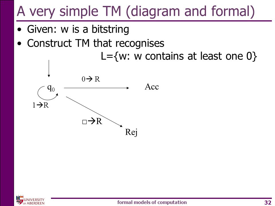 A very simple TM (diagram and formal)