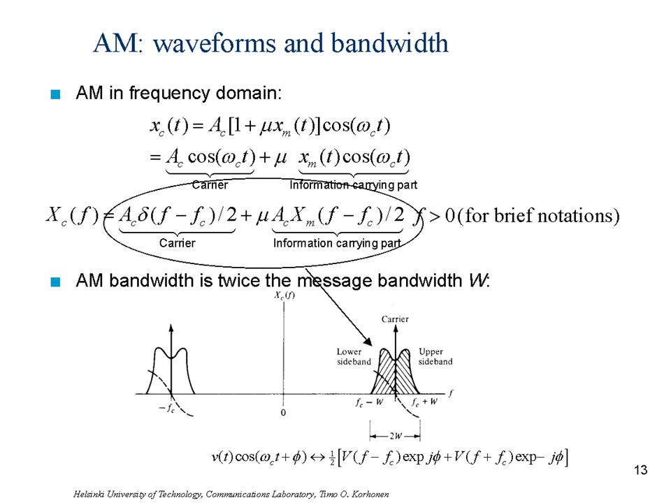 AM: waveforms and bandwidth