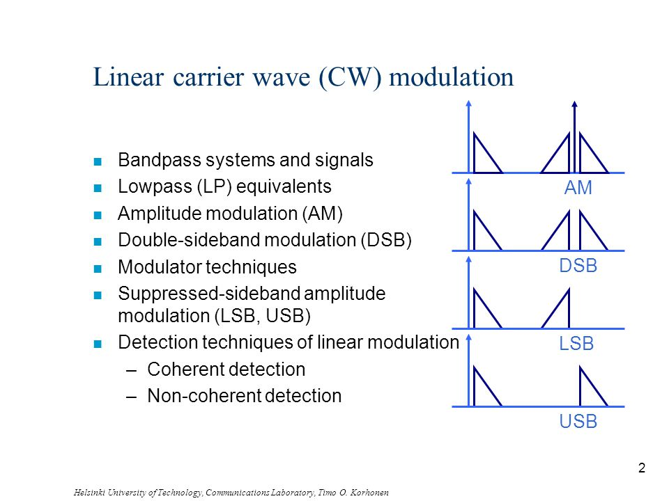 Linear carrier wave (CW) modulation