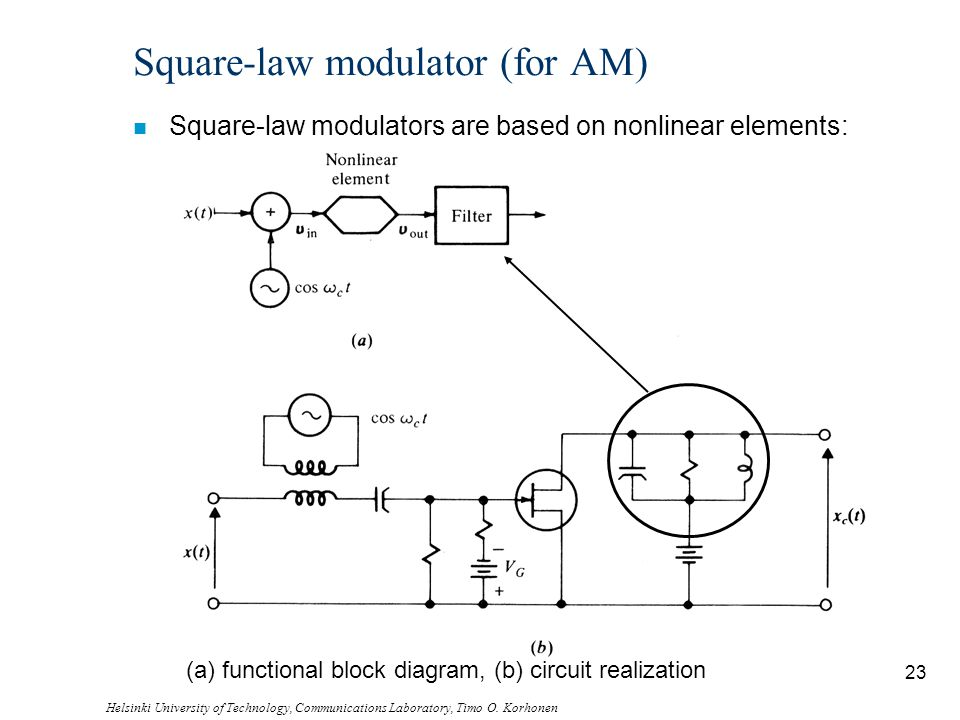 Square-law modulator (for AM)