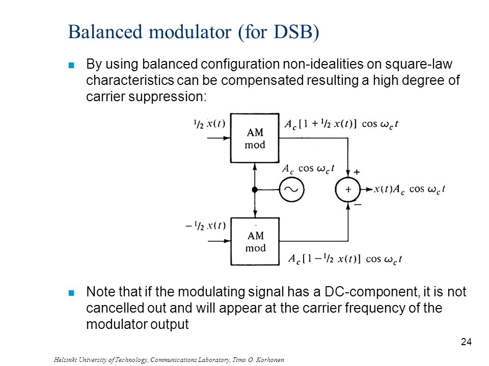 Balanced modulator (for DSB)