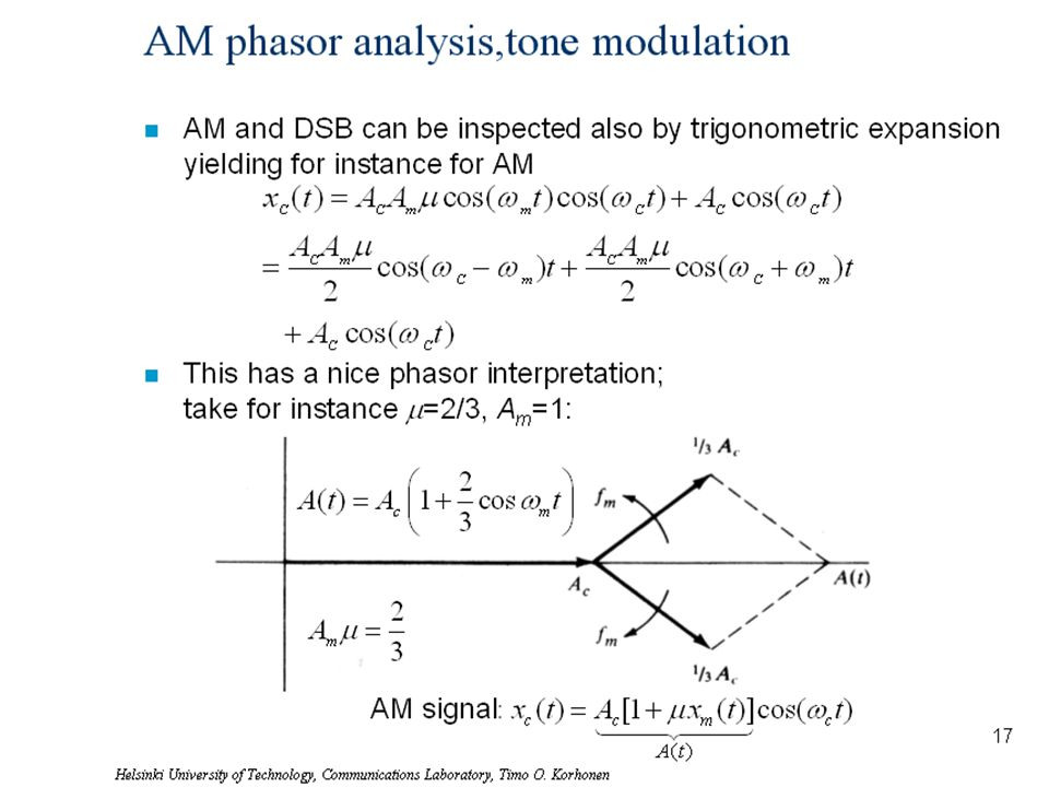 AM phasor analysis,tone modulation