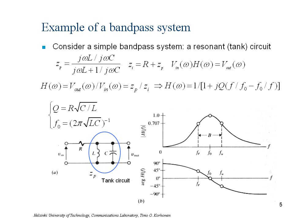 Example of a bandpass system