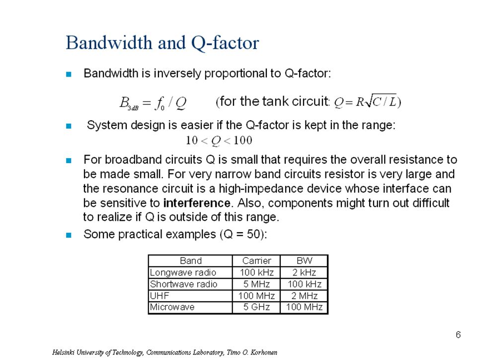 Bandwidth and Q-factor