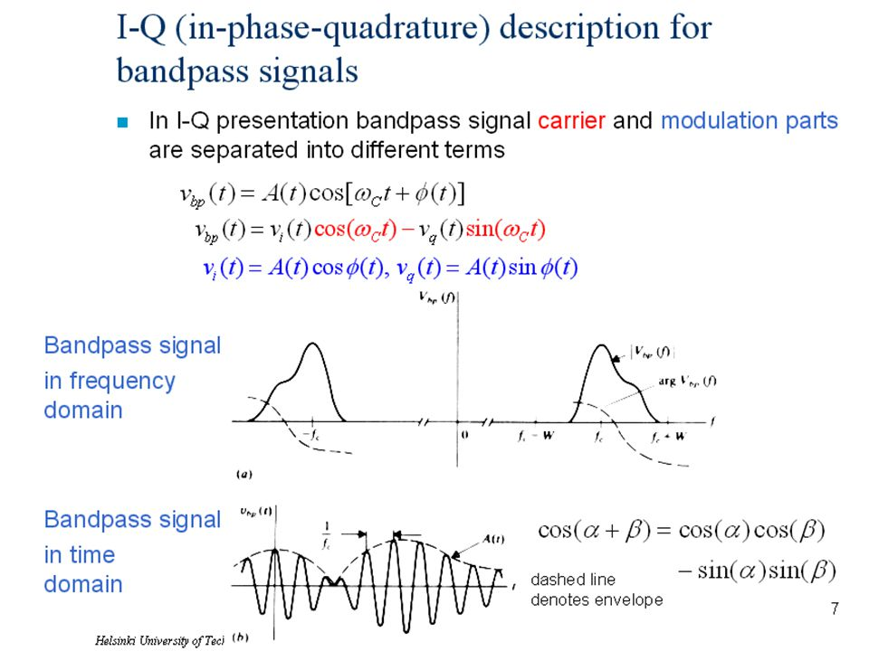 I-Q (in-phase-quadrature) description for bandpass signals
