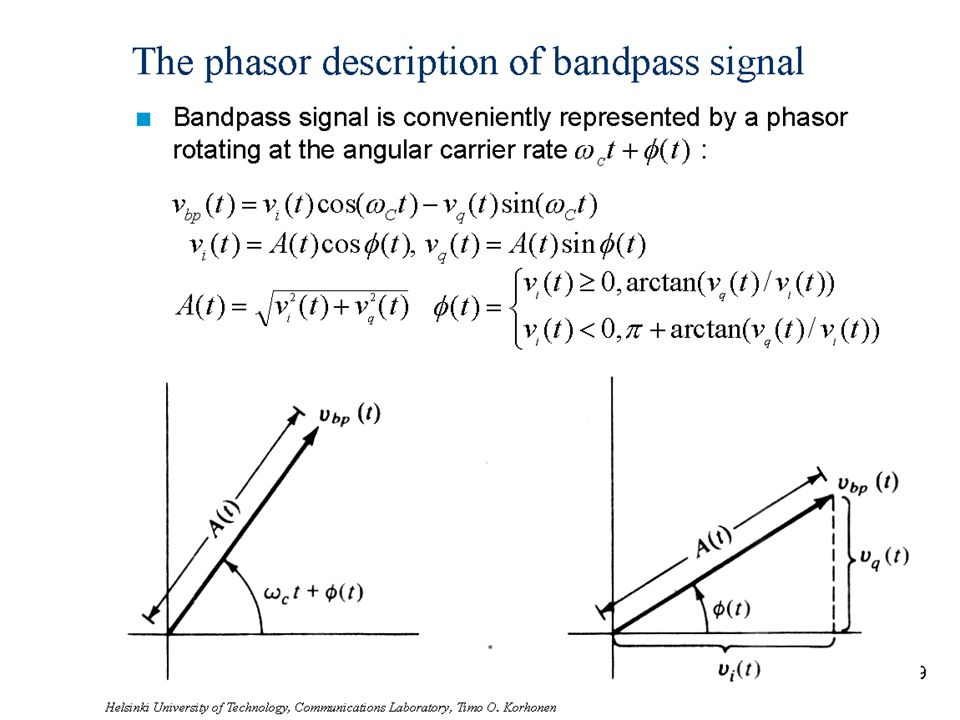 The phasor description of bandpass signal