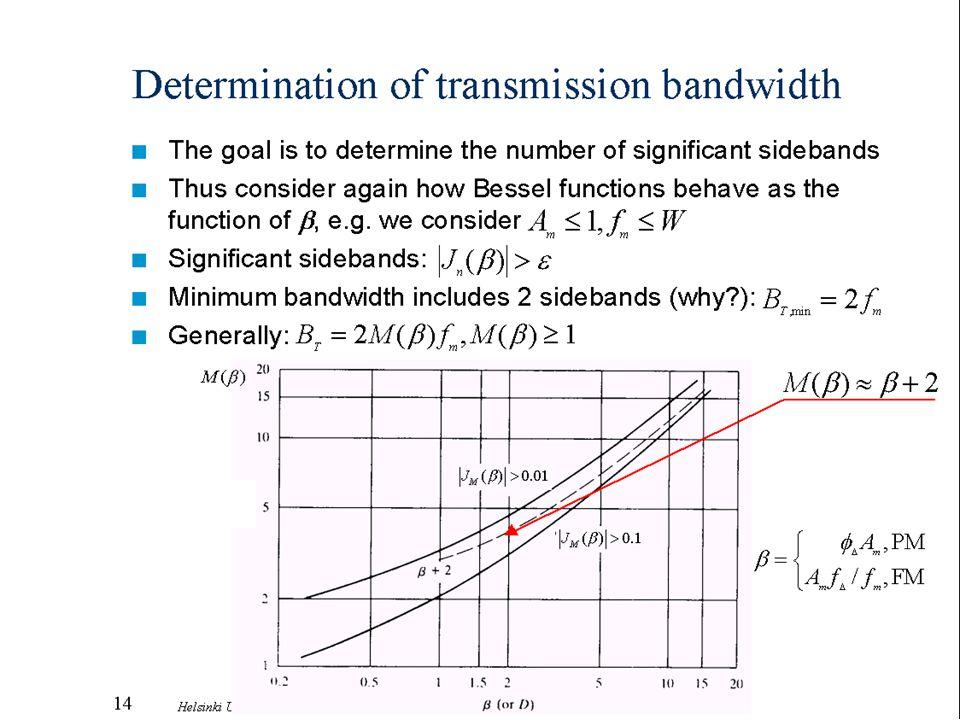 Determination of transmission bandwidth