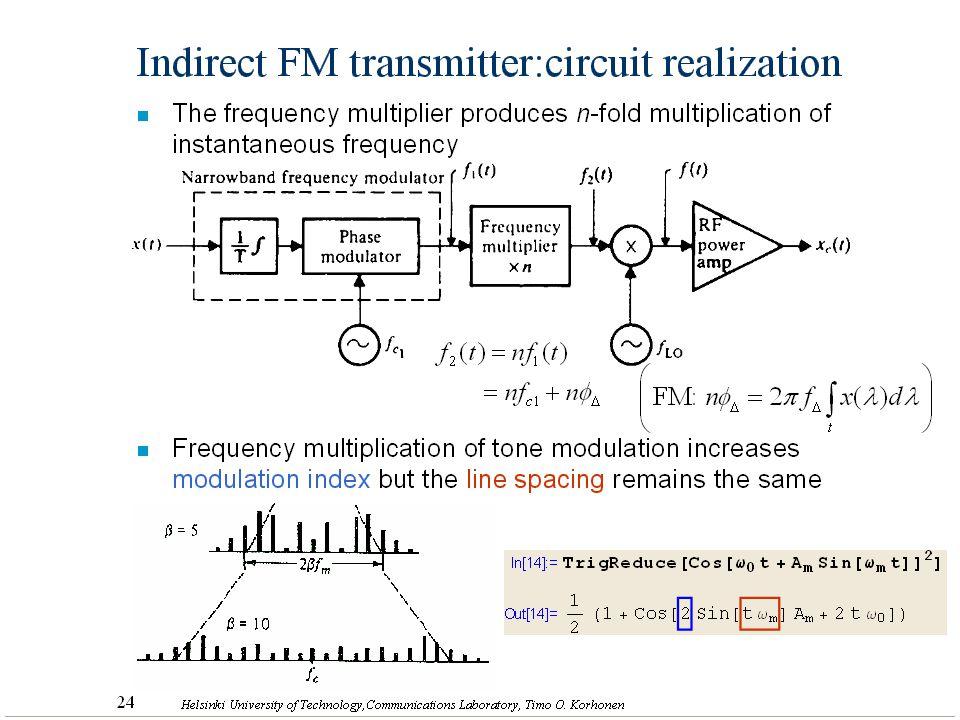 Indirect FM transmitter:circuit realization