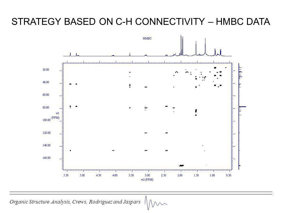 STRATEGY BASED ON C-H CONNECTIVITY – HMBC DATA