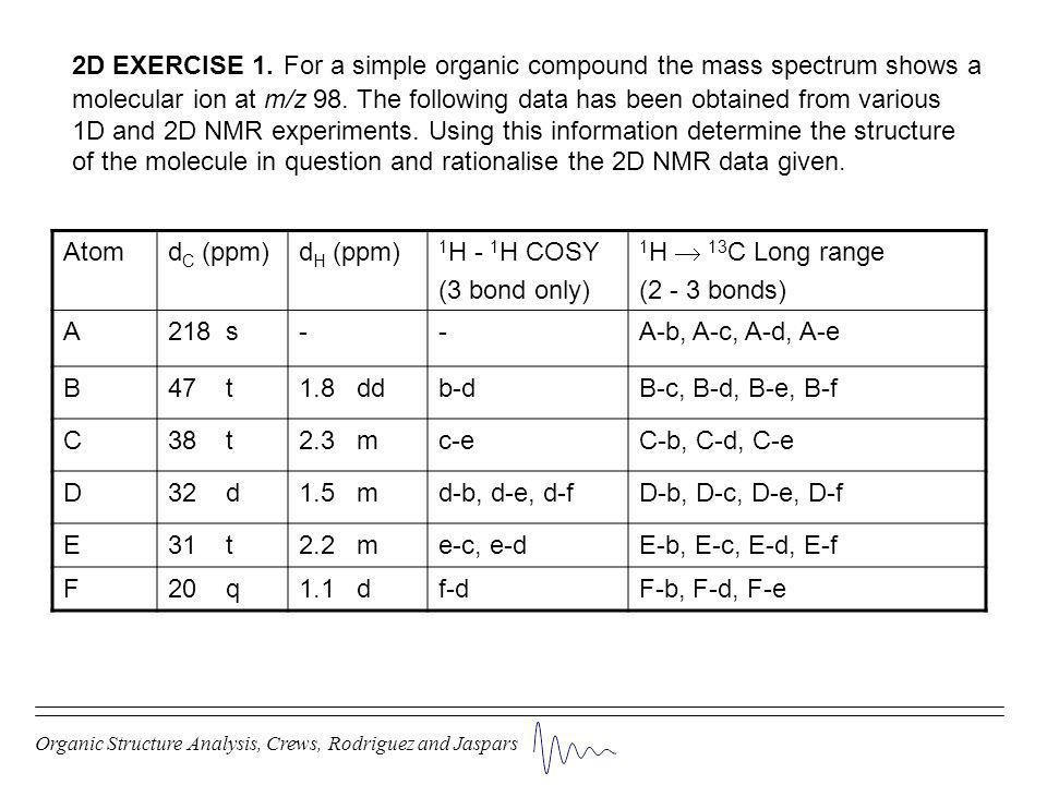 2D EXERCISE 1. For a simple organic compound the mass spectrum shows a