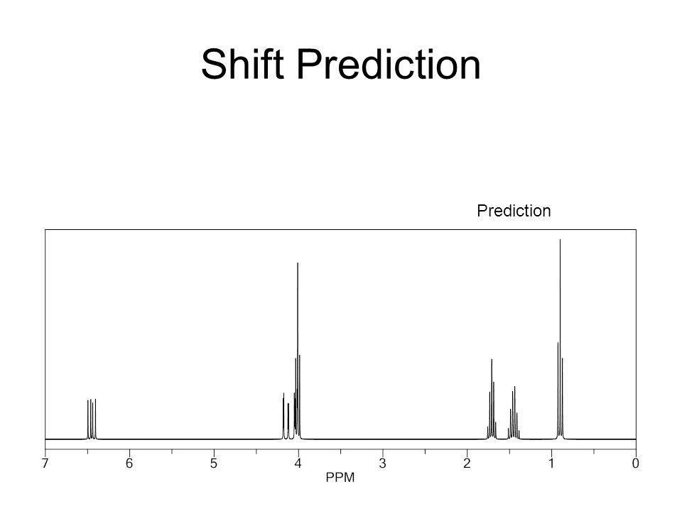 Shift Prediction Prediction