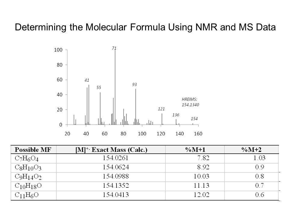 Determining the Molecular Formula Using NMR and MS Data