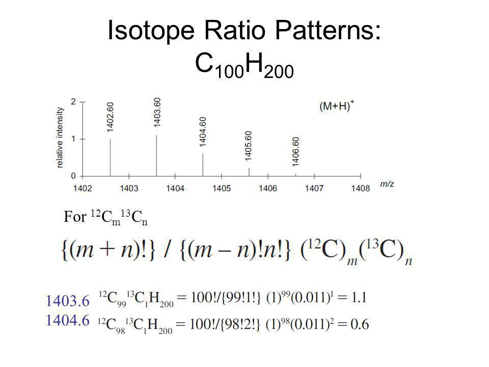 Isotope Ratio Patterns: C100H200