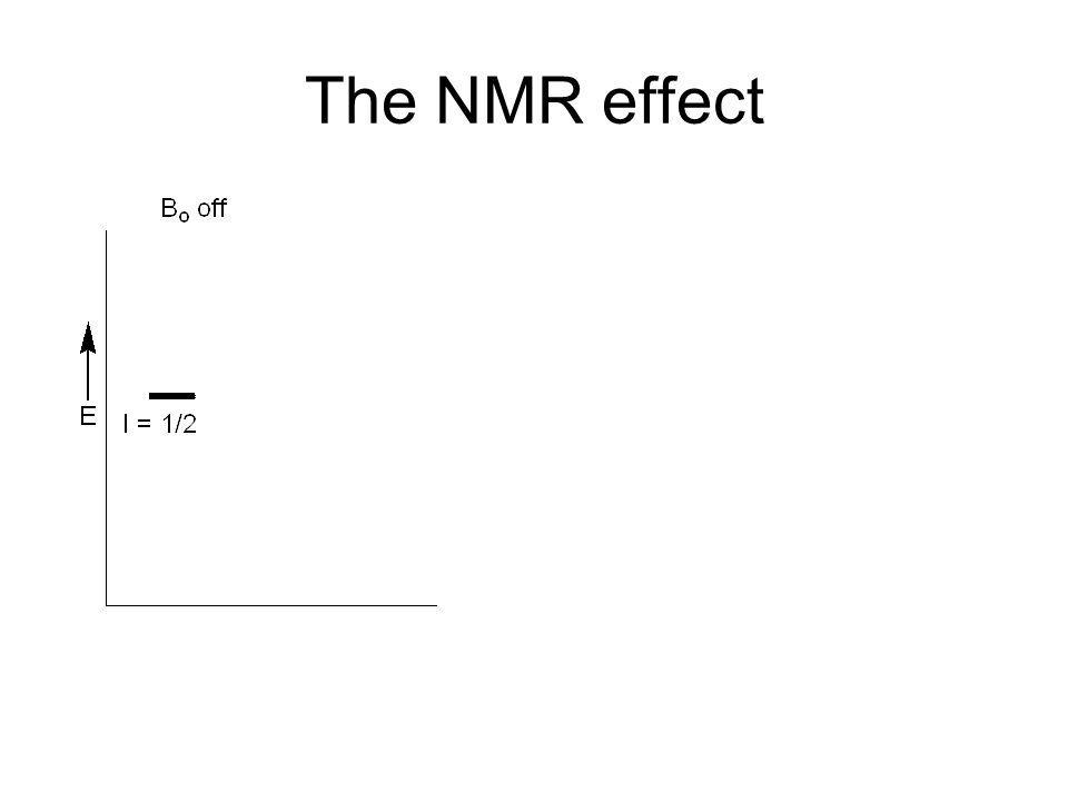 The NMR effect